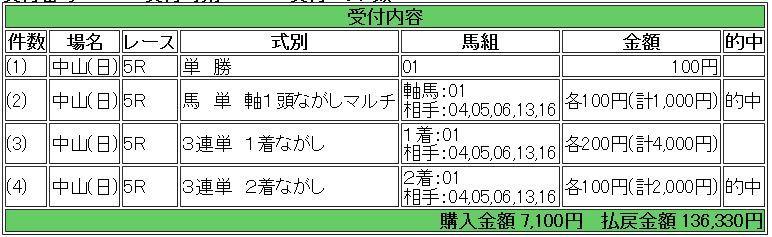 20190407nakayama5rmuryou.jpg