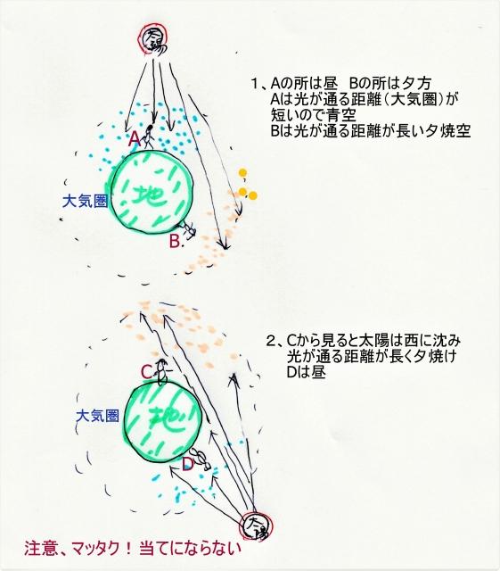 ☆img023
