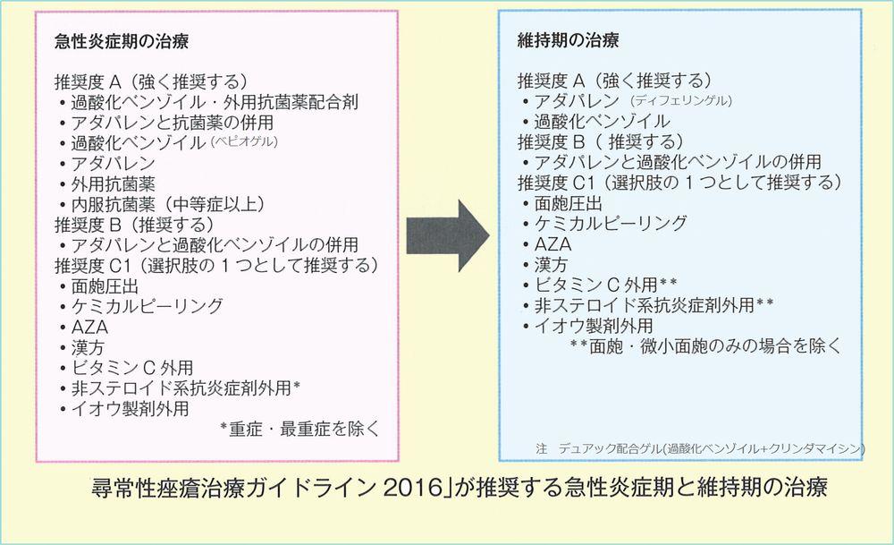 acnetx2.jpg