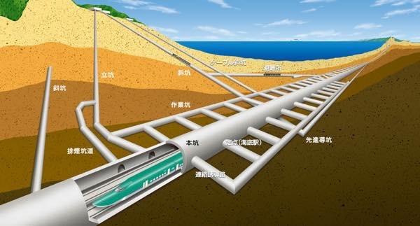 20190313 青函トンネル