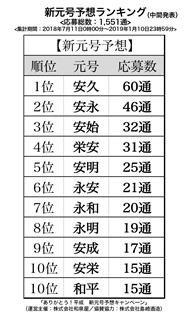 shin_gengou_00001.jpg