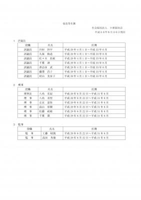 平成31年役員等名簿