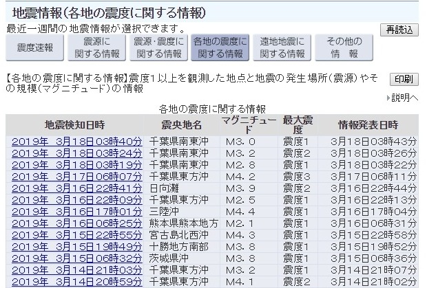 【スロースリップ】千葉県南東沖で小規模な地震が連発…政府「今後も長期に渡って大地震や大きな津波がくる」