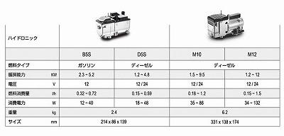 eberspaecher-mikuni-hydronic-tab.jpg