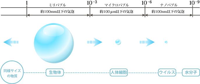 micro_nano_bubble_pm-5.jpg