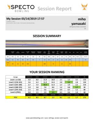miho_yamazaki_SessionReport_page-0001.jpg
