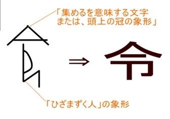 「令」という漢字
