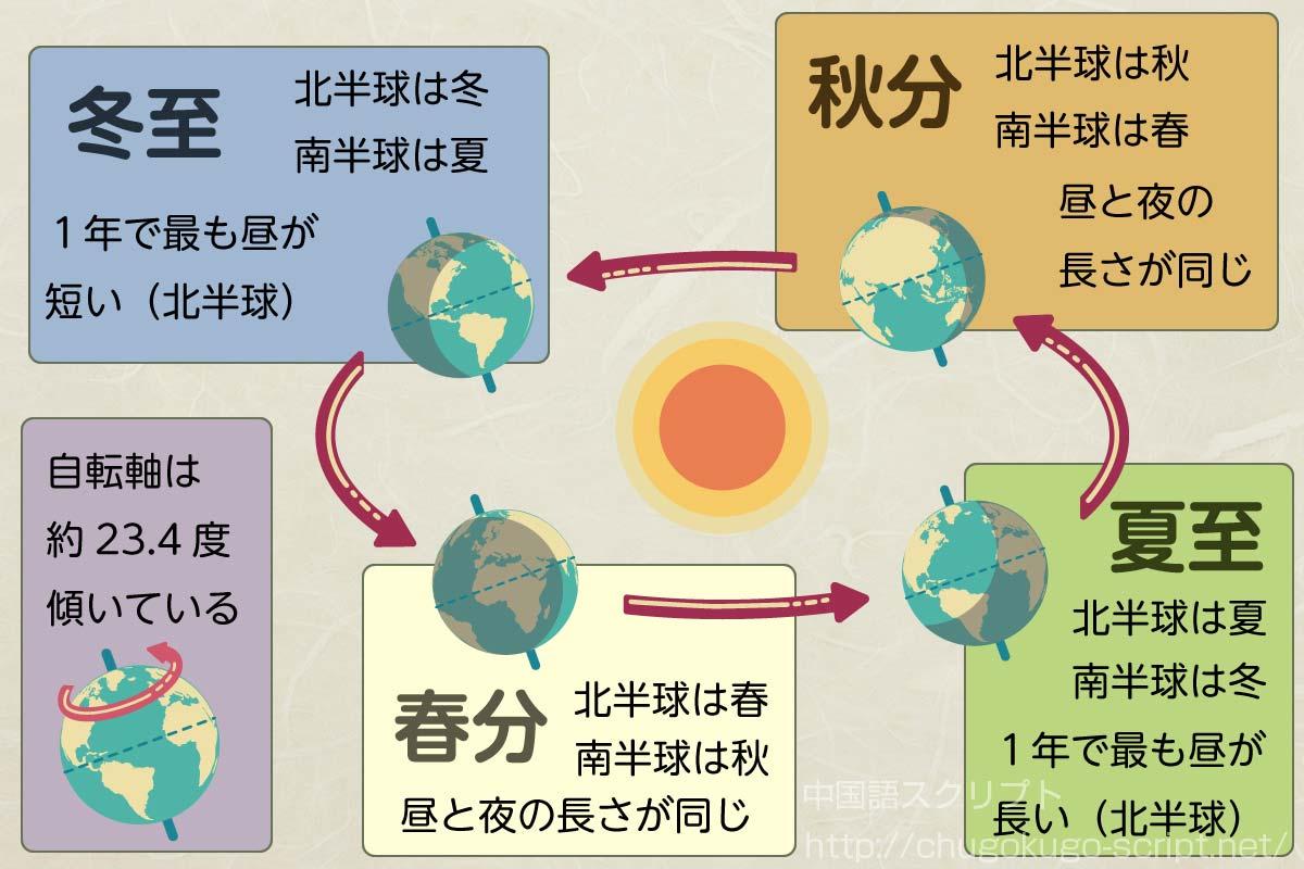 xsdれ (1)