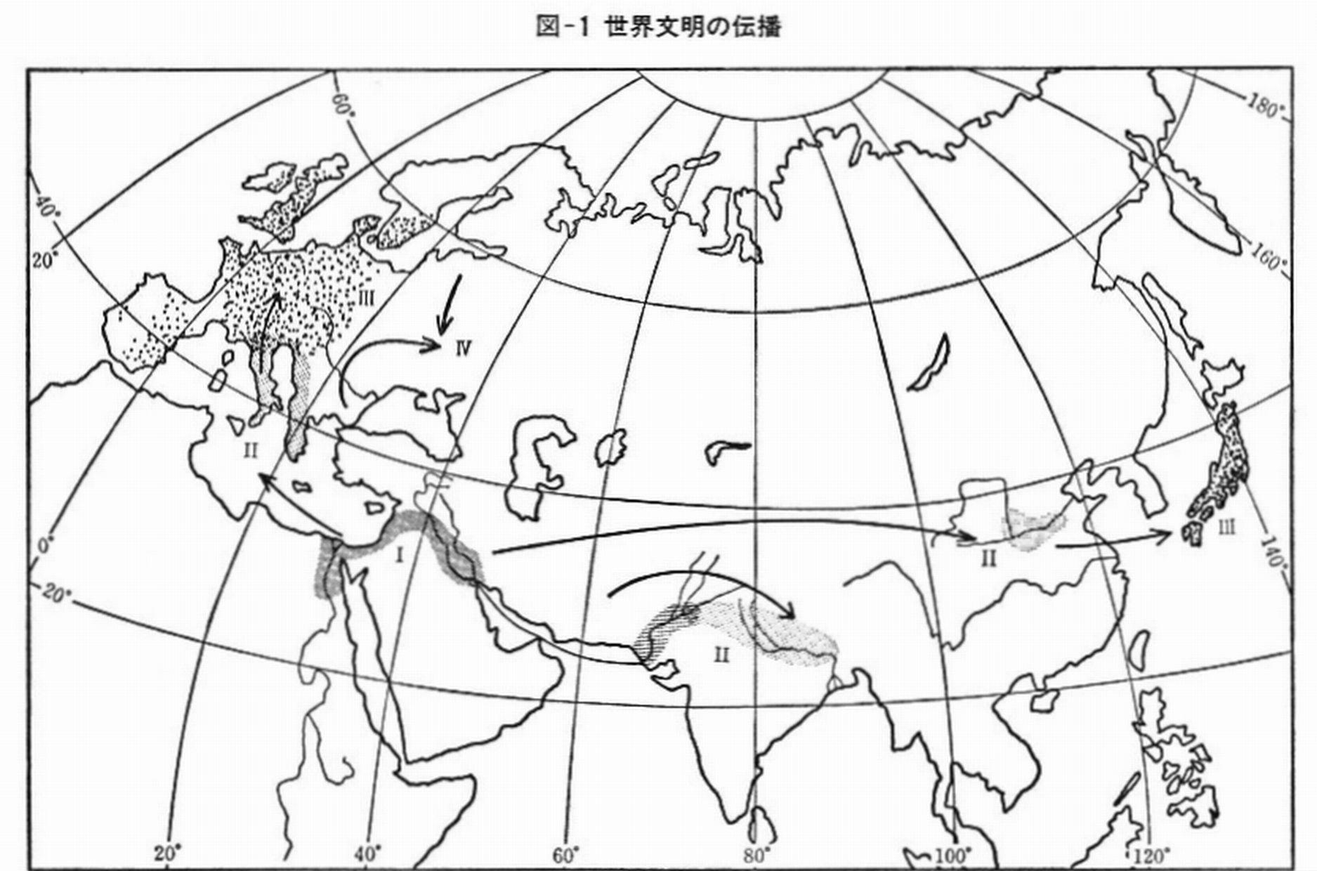 世界文明の伝播図