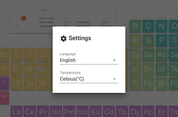 Elements Ubuntu 周期表 設定
