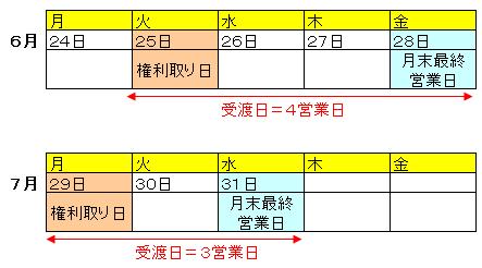 190326_ukewatashibi.png